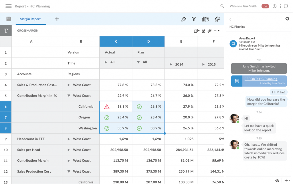 SAP Cloud for Analytics