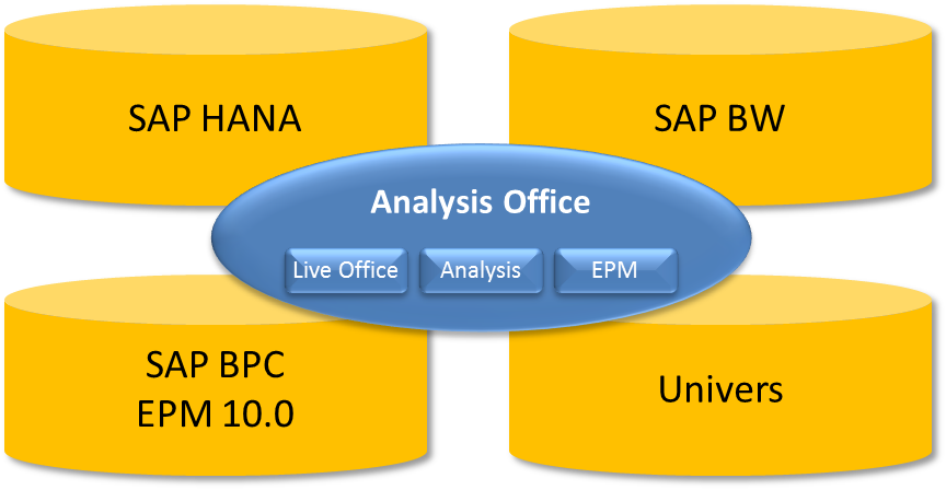 analysis office 2.1