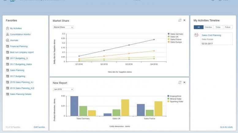 SAP lance SAP BPC 11 pour BW/4HANA – Expand BI & CPM